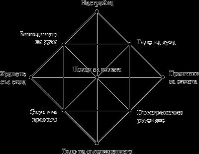 индианска алхимия