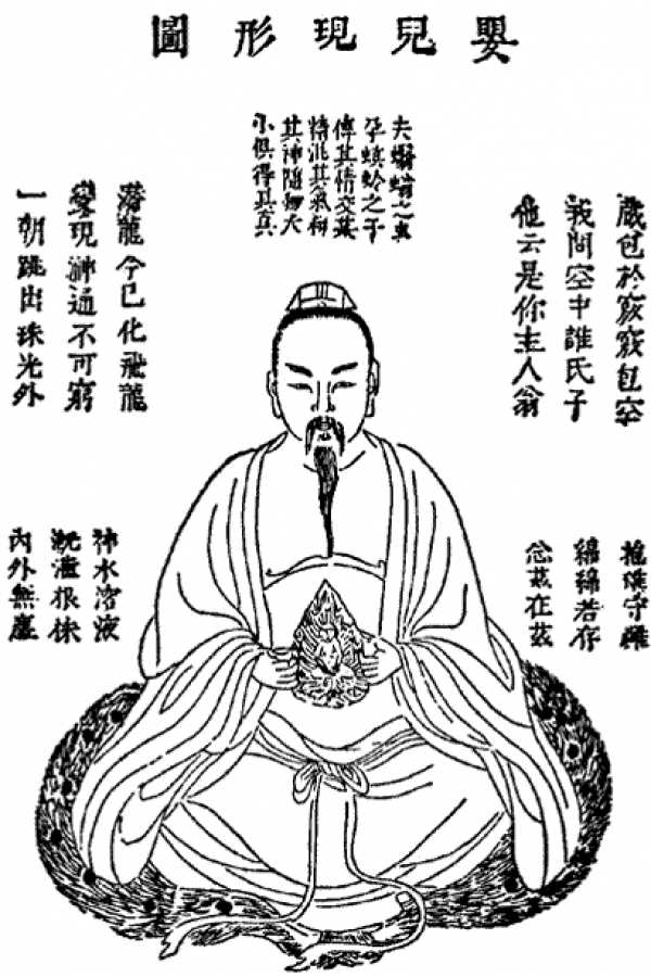 Принципи на Даоистката алхимия